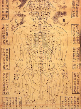 chinese-acupunture-chart